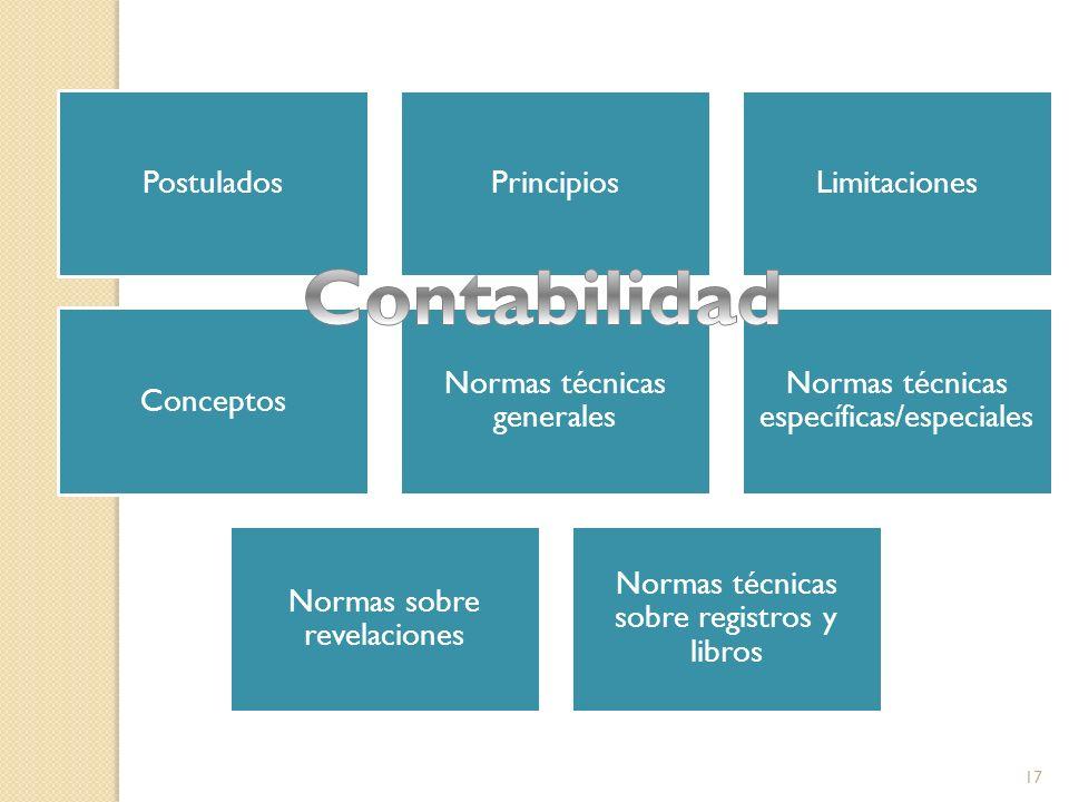 PostuladosPrincipiosLimitaciones Conceptos Normas técnicas generales Normas técnicas específicas/especiales Normas sobre revelaciones Normas técnicas sobre registros y libros 17