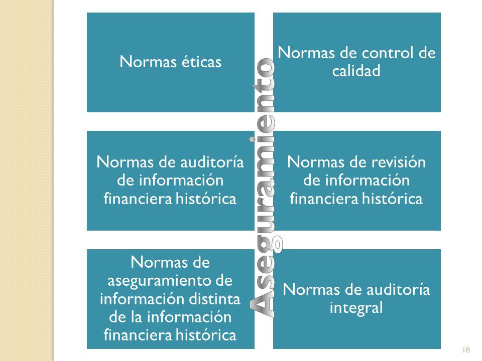 Normas éticas Normas de control de calidad Normas de auditoría de información financiera histórica Normas de revisión de información financiera histórica Normas de aseguramiento de información distinta de la información financiera histórica Normas de auditoría integral 18