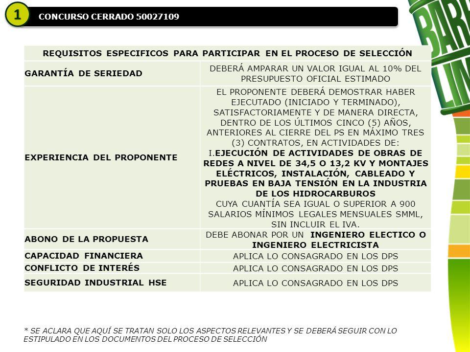 CONCURSO CERRADO 50027109 11 REQUISITOS ESPECIFICOS PARA PARTICIPAR EN EL PROCESO DE SELECCIÓN GARANTÍA DE SERIEDAD DEBERÁ AMPARAR UN VALOR IGUAL AL 10% DEL PRESUPUESTO OFICIAL ESTIMADO EXPERIENCIA DEL PROPONENTE EL PROPONENTE DEBERÁ DEMOSTRAR HABER EJECUTADO (INICIADO Y TERMINADO), SATISFACTORIAMENTE Y DE MANERA DIRECTA, DENTRO DE LOS ÚLTIMOS CINCO (5) AÑOS, ANTERIORES AL CIERRE DEL PS EN MÁXIMO TRES (3) CONTRATOS, EN ACTIVIDADES DE: I.EJECUCIÓN DE ACTIVIDADES DE OBRAS DE REDES A NIVEL DE 34,5 O 13,2 KV Y MONTAJES ELÉCTRICOS, INSTALACIÓN, CABLEADO Y PRUEBAS EN BAJA TENSIÓN EN LA INDUSTRIA DE LOS HIDROCARBUROS CUYA CUANTÍA SEA IGUAL O SUPERIOR A 900 SALARIOS MÍNIMOS LEGALES MENSUALES SMML, SIN INCLUIR EL IVA.