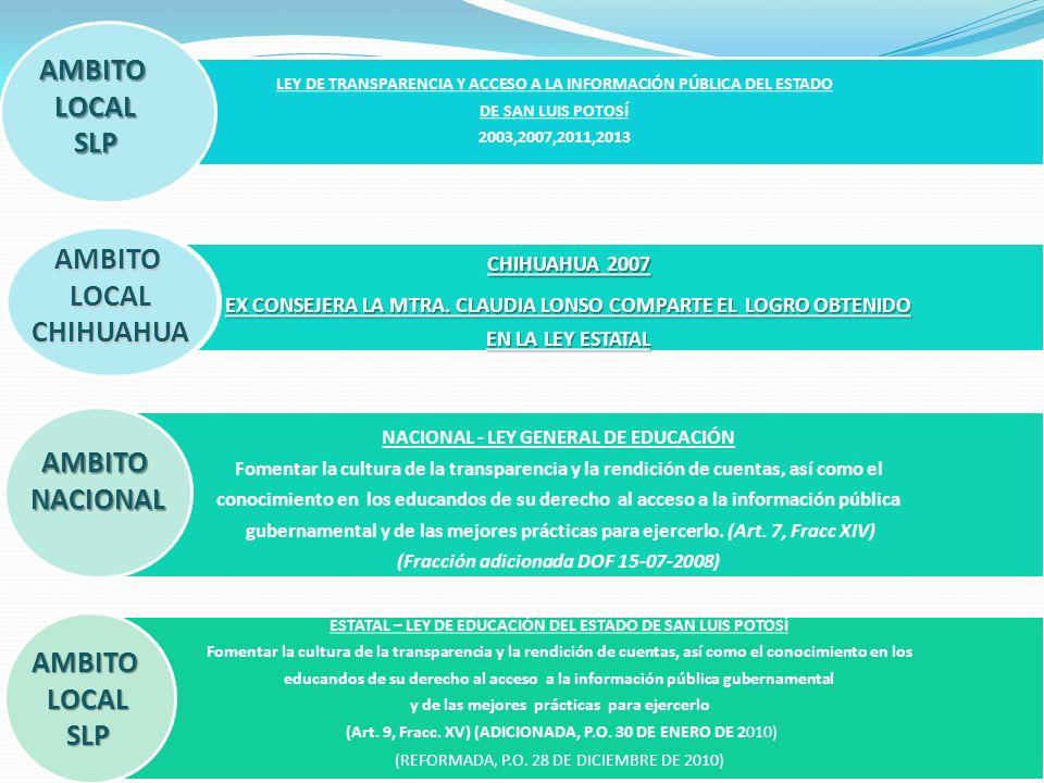 LEY DE TRANSPARENCIA Y ACCESO A LA INFORMACIÓN PÚBLICA DEL ESTADO DE SAN LUIS POTOSÍ 2003,2007,2011,2013 CHIHUAHUA 2007 EX CONSEJERA LA MTRA.