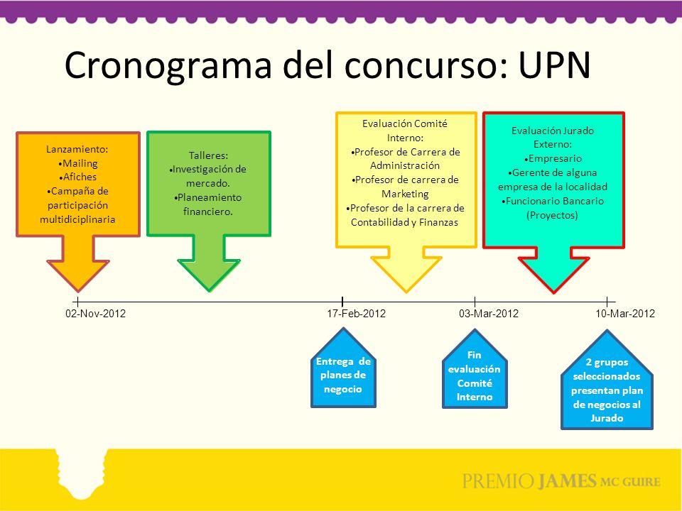Cronograma del concurso: UPN 02-Nov-201217-Feb-201203-Mar-201210-Mar-2012 Lanzamiento: Mailing Afiches Campaña de participación multidiciplinaria Talleres: Investigación de mercado.