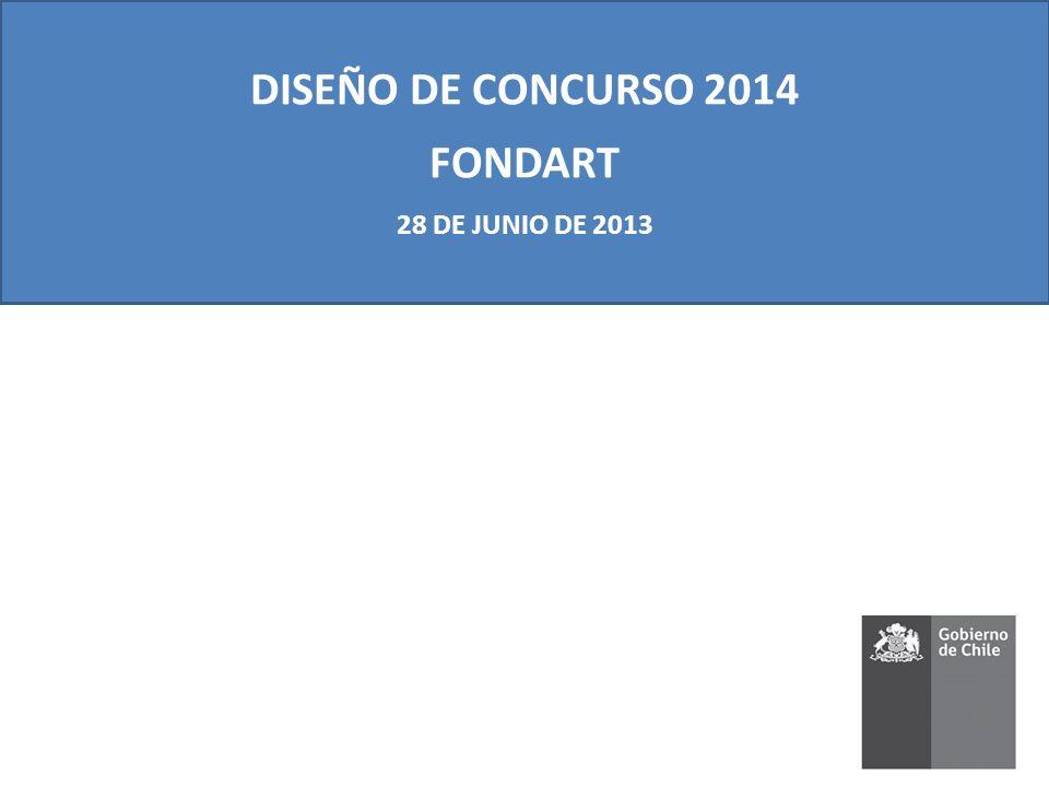 Evaluación y Análisis Proceso Fondos de Cultura 2012 DISEÑO DE CONCURSO 2014 FONDART 28 DE JUNIO DE 2013 1