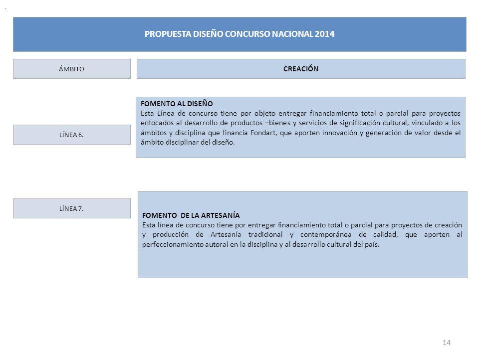 ÁMBITO CREACIÓN PROPUESTA DISEÑO CONCURSO NACIONAL 2014 LÍNEA 6. FOMENTO AL DISEÑO Esta Línea de concurso tiene por objeto entregar financiamiento tot