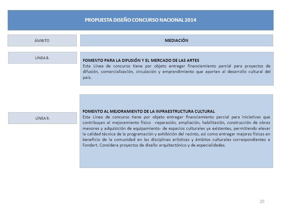LÍNEA 8. FOMENTO PARA LA DIFUSIÓN Y EL MERCADO DE LAS ARTES Esta Línea de concurso tiene por objeto entregar financiamiento parcial para proyectos de