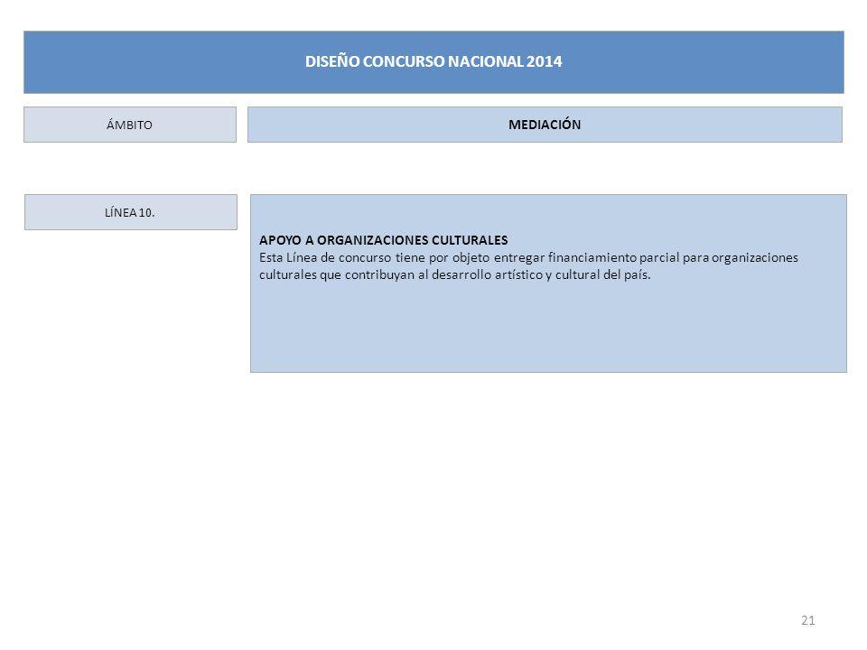 ÁMBITO MEDIACIÓN DISEÑO CONCURSO NACIONAL 2014 LÍNEA 10. APOYO A ORGANIZACIONES CULTURALES Esta Línea de concurso tiene por objeto entregar financiami