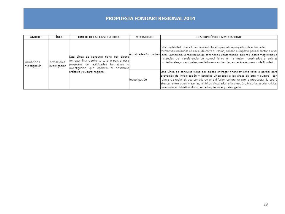 29 PROPUESTA FONDART REGIONAL 2014 ÁMBITOLÍNEAOBJETO DE LA CONVOCATORIAMODALIDADDESCRIPCIÓN DE LA MODALIDAD Formación e Investigación Esta Línea de co