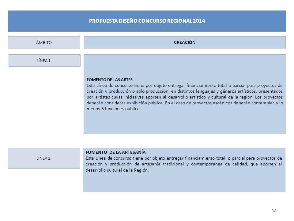 LÍNEA 1. ÁMBITO CREACIÓN PROPUESTA DISEÑO CONCURSO REGIONAL 2014 FOMENTO DE LAS ARTES Esta Línea de concurso tiene por objeto entregar financiamiento