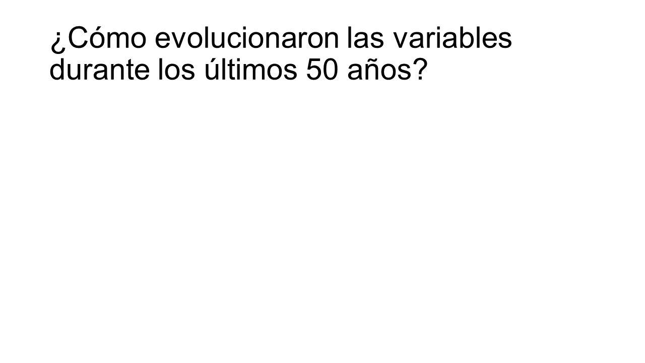 ¿Cómo evolucionaron las variables durante los últimos 50 años?