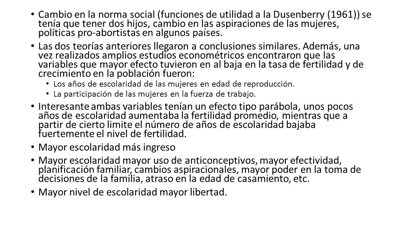 Cambio en la norma social (funciones de utilidad a la Dusenberry (1961)) se tenía que tener dos hijos, cambio en las aspiraciones de las mujeres, polí
