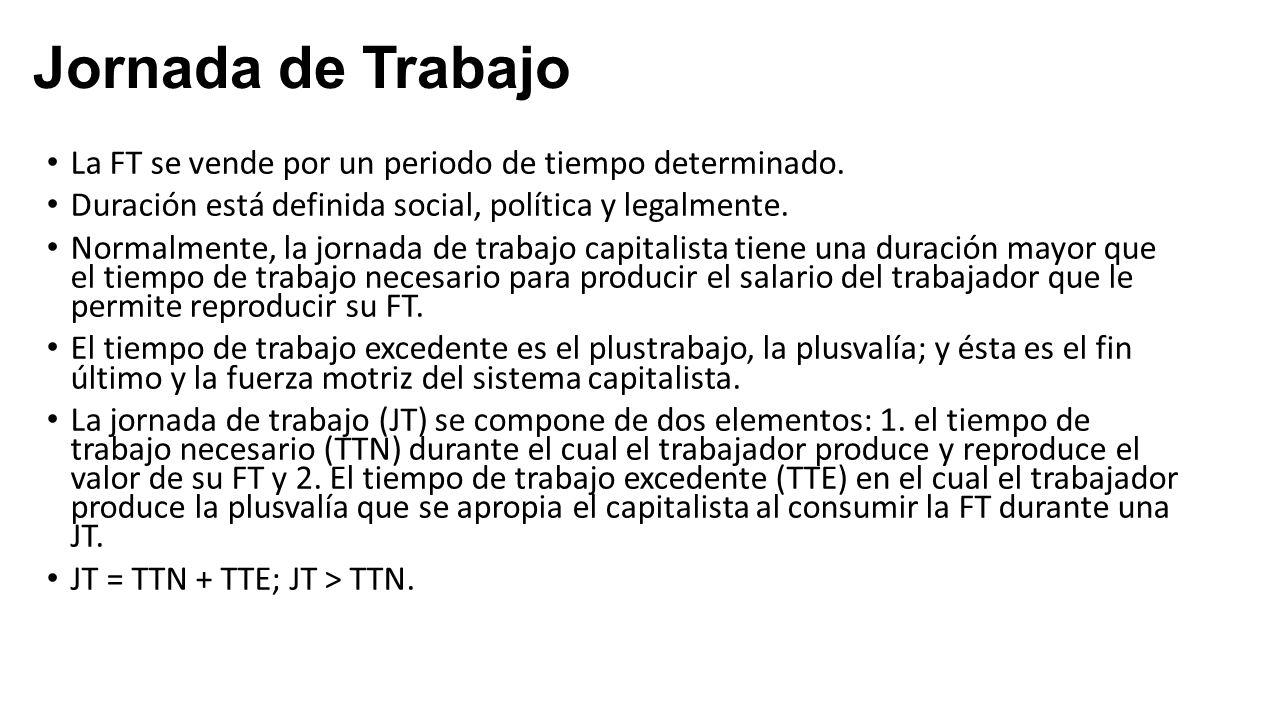 Jornada de Trabajo La FT se vende por un periodo de tiempo determinado. Duración está definida social, política y legalmente. Normalmente, la jornada