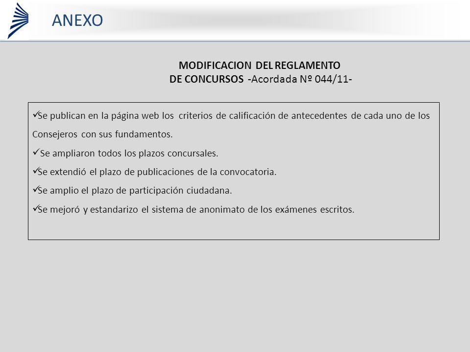 MODIFICACION DEL REGLAMENTO DE CONCURSOS -Acordada Nº 044/11- Se publican en la página web los criterios de calificación de antecedentes de cada uno de los Consejeros con sus fundamentos.