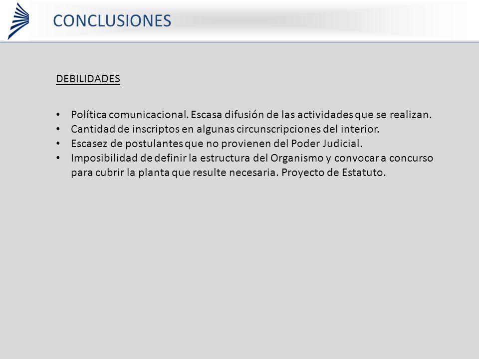 CONCLUSIONES DEBILIDADES Política comunicacional.