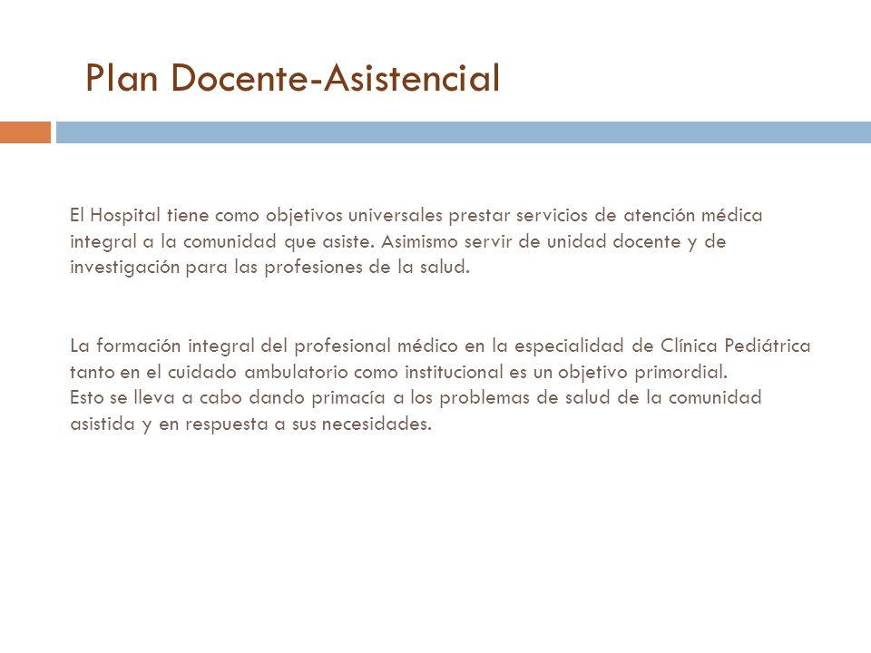 Plan Docente-Asistencial El Hospital tiene como objetivos universales prestar servicios de atención médica integral a la comunidad que asiste. Asimism