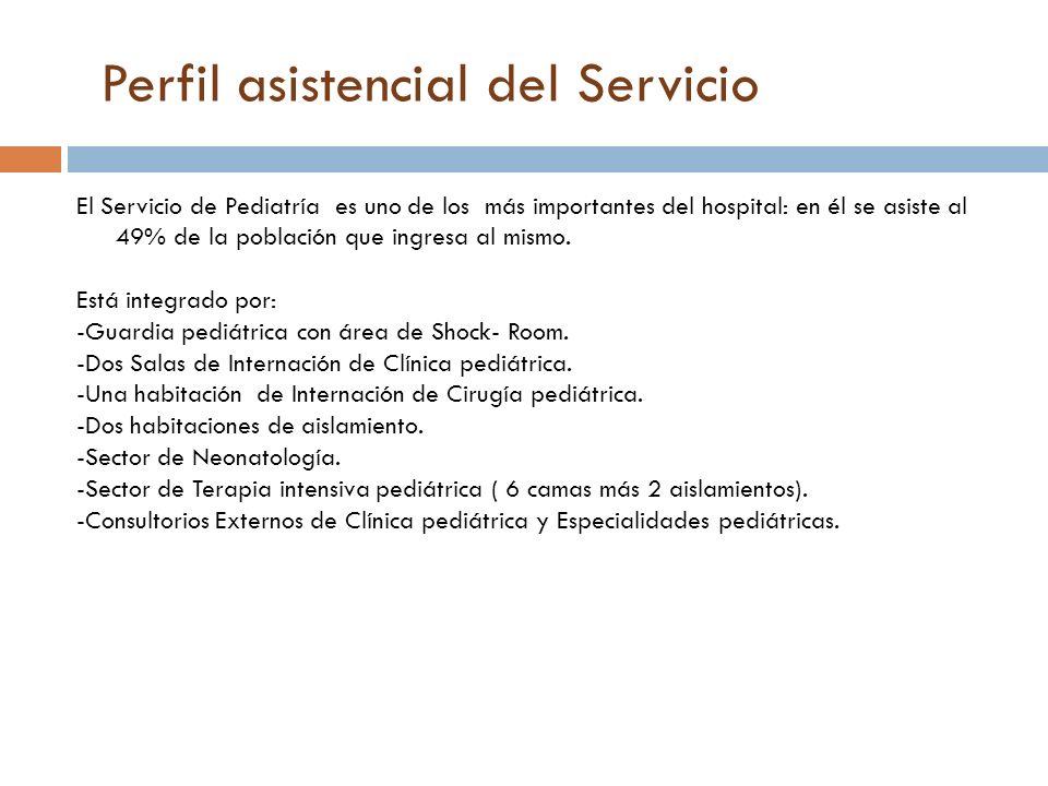 Perfil asistencial del Servicio Servicio de Pediatría El Servicio de Pediatría es uno de los más importantes del hospital: en él se asiste al 49% de l