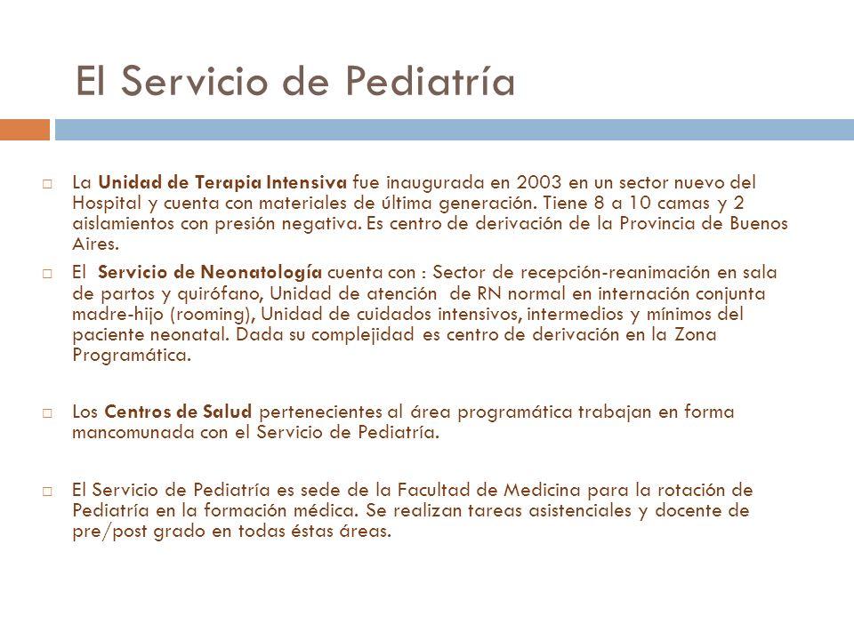 El Servicio de Pediatría Unidad de Terapia Intensiva La Unidad de Terapia Intensiva fue inaugurada en 2003 en un sector nuevo del Hospital y cuenta co