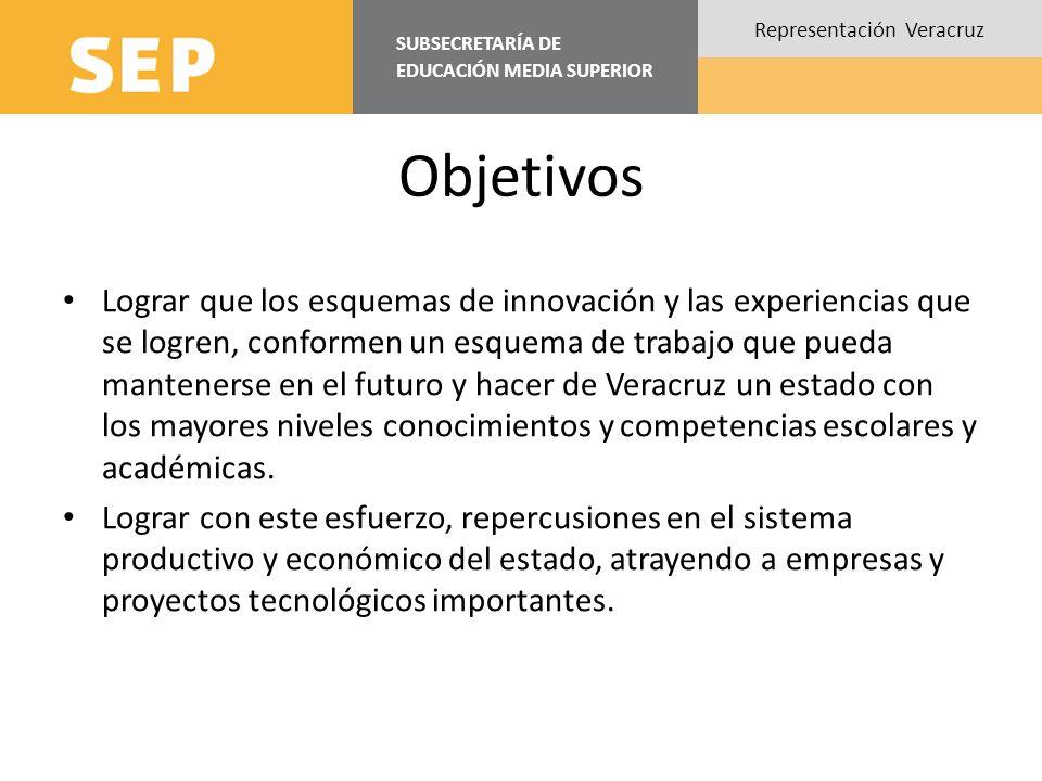 SUBSECRETARÍA DE EDUCACIÓN MEDIA SUPERIOR Representación Veracruz Objetivos Lograr que los esquemas de innovación y las experiencias que se logren, conformen un esquema de trabajo que pueda mantenerse en el futuro y hacer de Veracruz un estado con los mayores niveles conocimientos y competencias escolares y académicas.