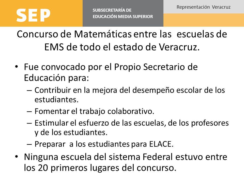 SUBSECRETARÍA DE EDUCACIÓN MEDIA SUPERIOR Representación Veracruz Concurso de Matemáticas entre las escuelas de EMS de todo el estado de Veracruz. Fue