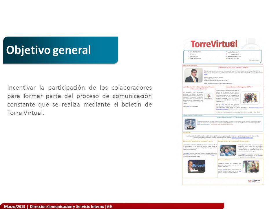 Marzo/2013   Dirección Comunicación y Servicio Interno  GH Objetivo general Incentivar la participación de los colaboradores para formar parte del proceso de comunicación constante que se realiza mediante el boletín de Torre Virtual.