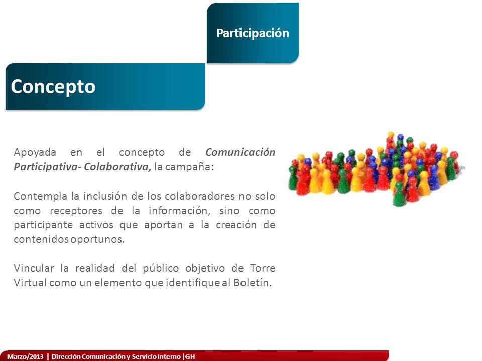 Marzo/2013 | Dirección Comunicación y Servicio Interno |GH Como clientes potenciales de la Torre Virtual, se identifica a la base de la población del Banco.