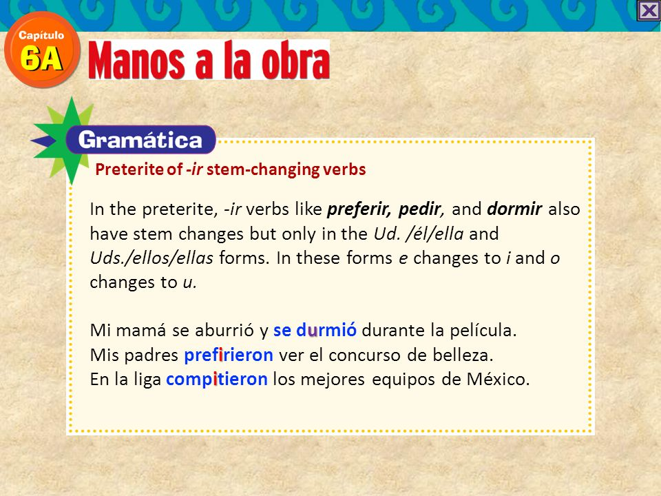 In the preterite, -ir verbs like preferir, pedir, and dormir also have stem changes but only in the Ud. /él/ella and Uds./ellos/ellas forms. In these