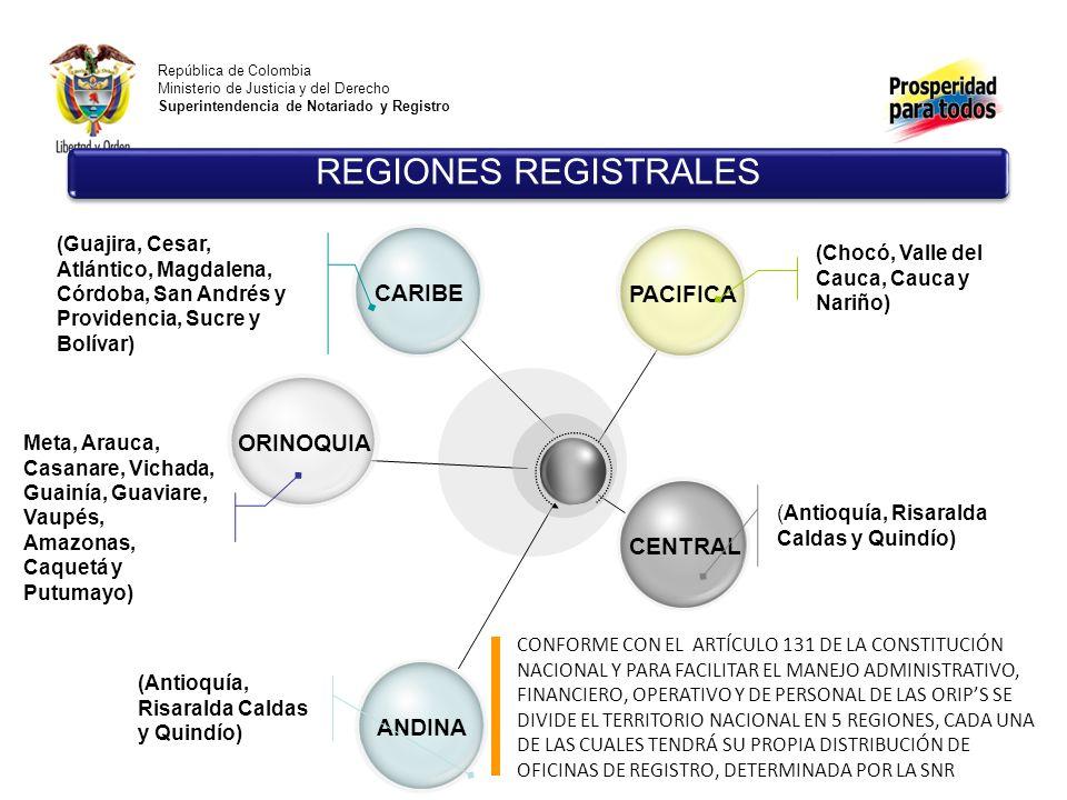República de Colombia Ministerio de Justicia y del Derecho Superintendencia de Notariado y Registro REGIONES REGISTRALES CARIBEORINOQUIAANDINACENTRALP