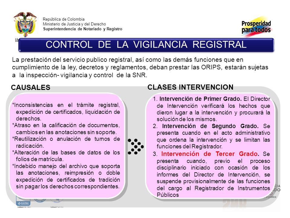 República de Colombia Ministerio de Justicia y del Derecho Superintendencia de Notariado y Registro CONTROL DE LA VIGILANCIA REGISTRAL *Inconsistencias en el trámite registral, expedición de certificados, liquidación de derechos.
