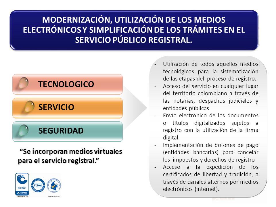 República de Colombia Ministerio de Justicia y del Derecho Superintendencia de Notariado y Registro MODERNIZACIÓN, UTILIZACIÓN DE LOS MEDIOS ELECTRÓNICOS Y SIMPLIFICACIÓN DE LOS TRÁMITES EN EL SERVICIO PÚBLICO REGISTRAL.