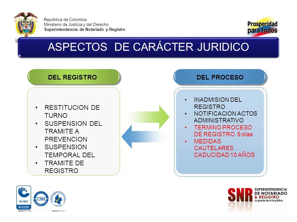 República de Colombia Ministerio de Justicia y del Derecho Superintendencia de Notariado y Registro DEL REGISTRODEL PROCESO INADMISION DEL REGISTRO NOTIFICACION ACTOS ADMINISTRATIVO TERMINO PROCESO DE REGISTRO.