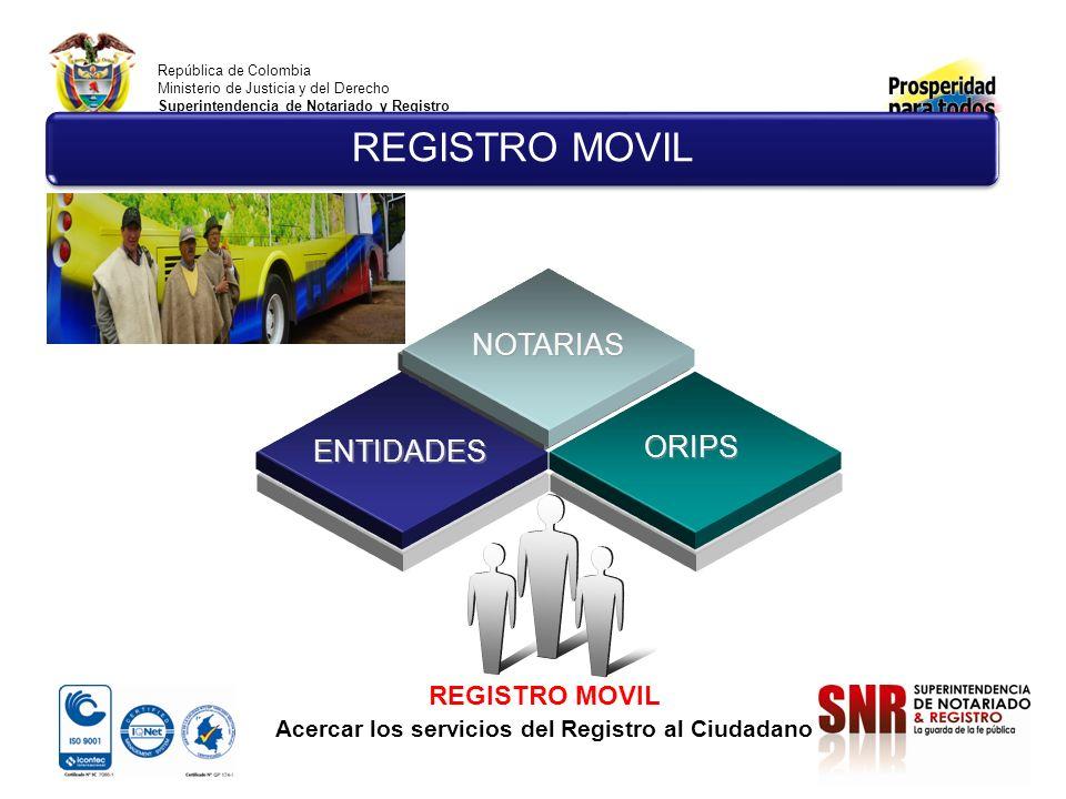 República de Colombia Ministerio de Justicia y del Derecho Superintendencia de Notariado y Registro REGISTRO MOVIL Acercar los servicios del Registro al Ciudadano NOTARIAS ENTIDADES ORIPS