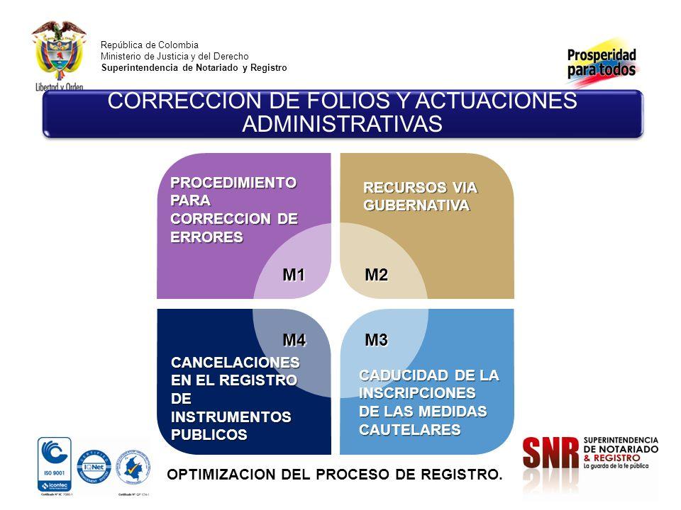 República de Colombia Ministerio de Justicia y del Derecho Superintendencia de Notariado y Registro CORRECCION DE FOLIOS Y ACTUACIONES ADMINISTRATIVAS PROCEDIMIENTO PARA CORRECCION DE ERRORES OPTIMIZACION DEL PROCESO DE REGISTRO.