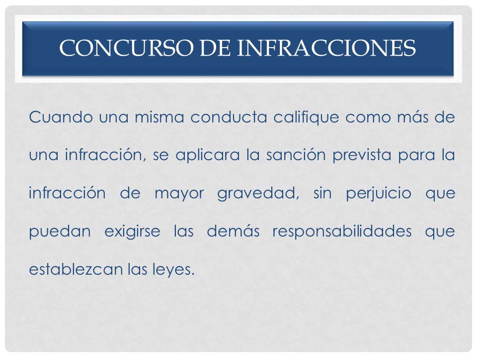 CONCURSO DE INFRACCIONES Cuando una misma conducta califique como más de una infracción, se aplicara la sanción prevista para la infracción de mayor g