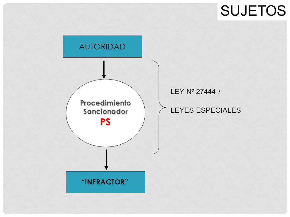 AUTORIDAD INFRACTOR ProcedimientoSancionadorPS SUJETOS LEY Nº 27444 / LEYES ESPECIALES