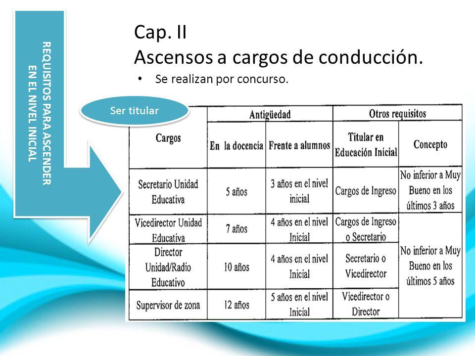 Cap. II Ascensos a cargos de conducción. Se realizan por concurso. REQUISITOS PARA ASCENDER EN EL NIVEL INICIAL REQUISITOS PARA ASCENDER EN EL NIVEL I