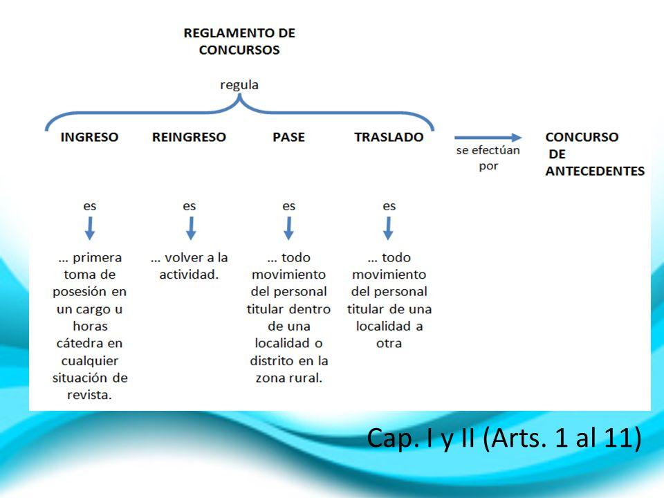 Cap. I y II (Arts. 1 al 11)