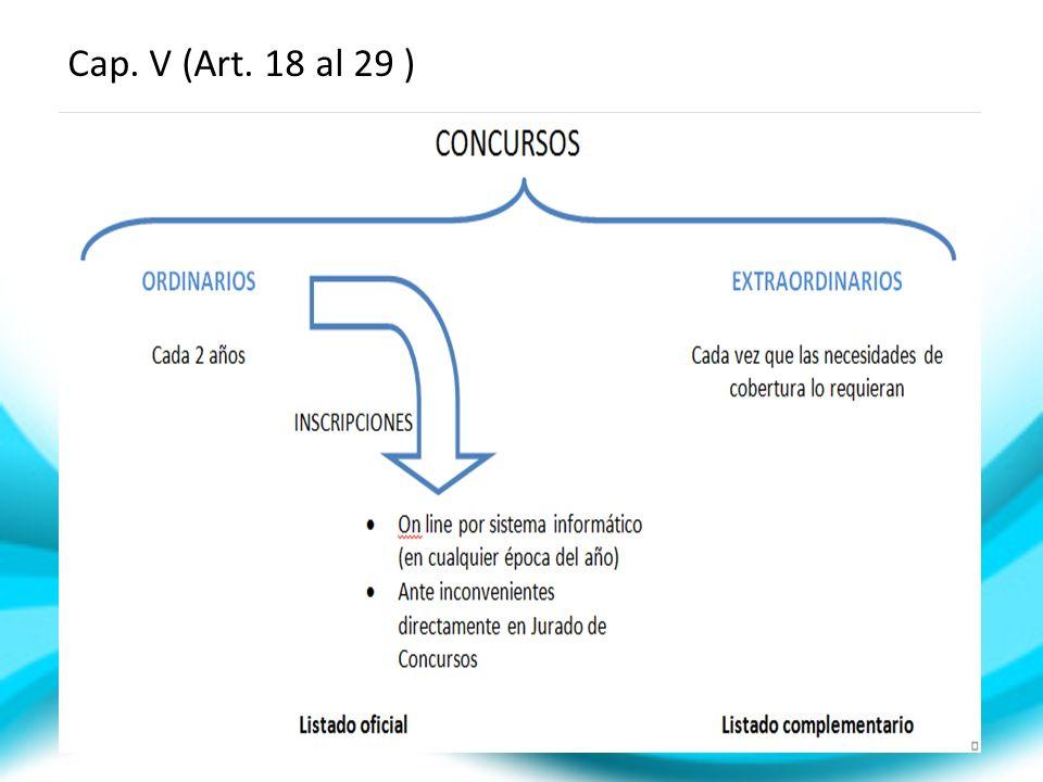 Cap. V (Art. 18 al 29 )