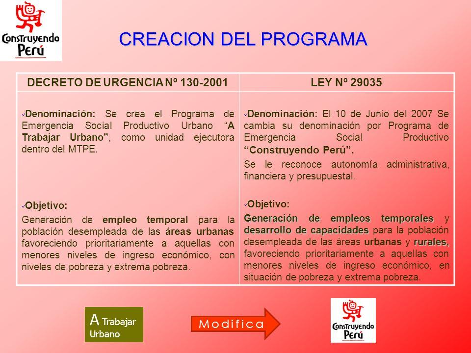 Construyendo Perú Programa de Emergencia Social Productivo, tiene por objetivos la generación de empleos temporales y el desarrollo de capacidades para la población desempleada de las áreas urbanas y rurales, a través del financiamientos de proyectos de obras y servicios intensivos de mano de obra Personas en situación de pobreza o extrema pobreza