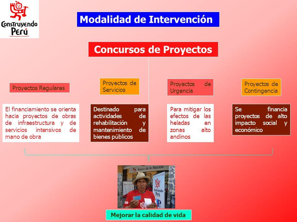 Modalidad de Intervención Concursos de Proyectos Proyectos Regulares Proyectos de Servicios Destinado para actividades de rehabilitación y mantenimien
