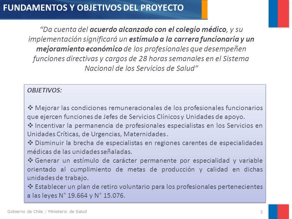 Gobierno de Chile / Ministerio de Salud 3 1.- TRASPASO CARGOS DUALES A HORAS MEDICAS Perciben Experiencia Calificada y Reforzamiento Profesional Diurno.