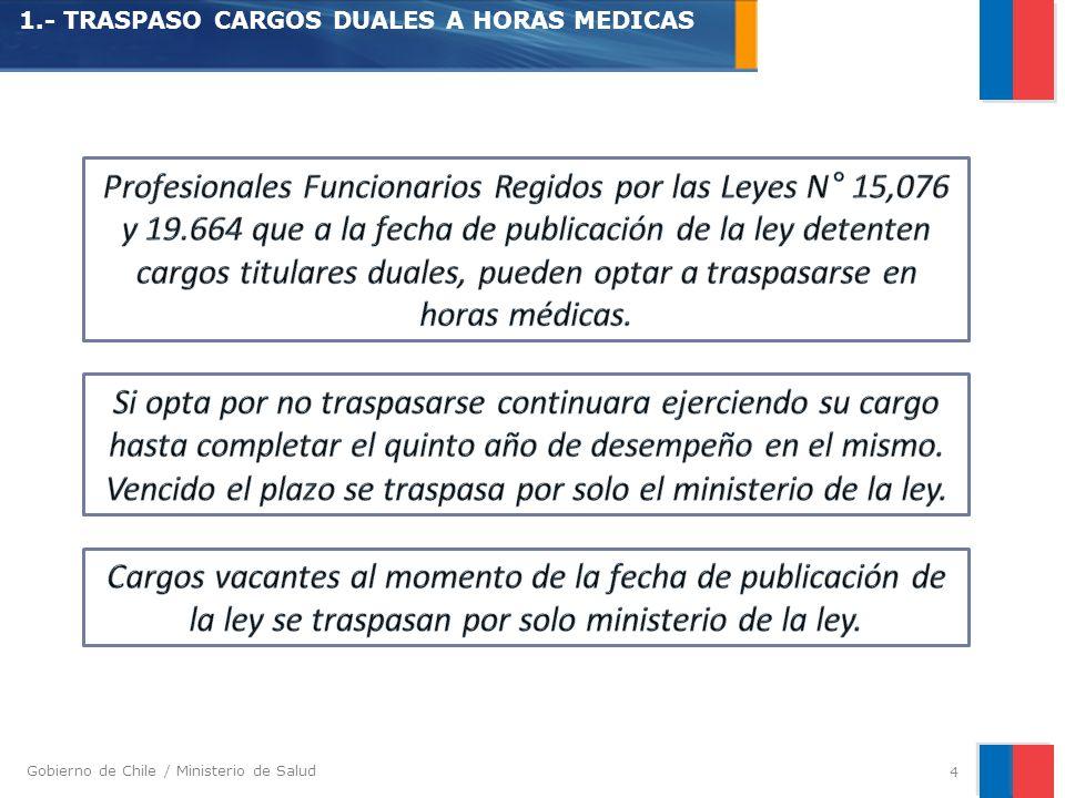 Gobierno de Chile / Ministerio de Salud 5 1.- TRASPASO CARGOS DUALES A HORAS MEDICAS
