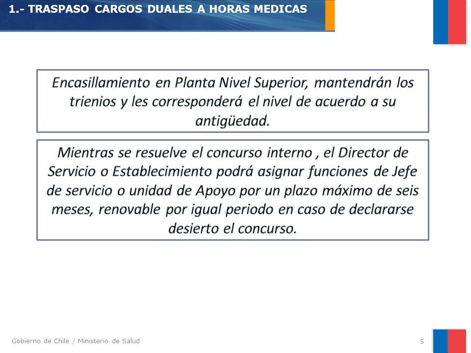 Gobierno de Chile / Ministerio de Salud 6 2.- ASIGNACIONES Asignación Mensual de Estímulo por Competencias Profesionales 30% Profesionales Funcionarios Ley Nº 15.076.