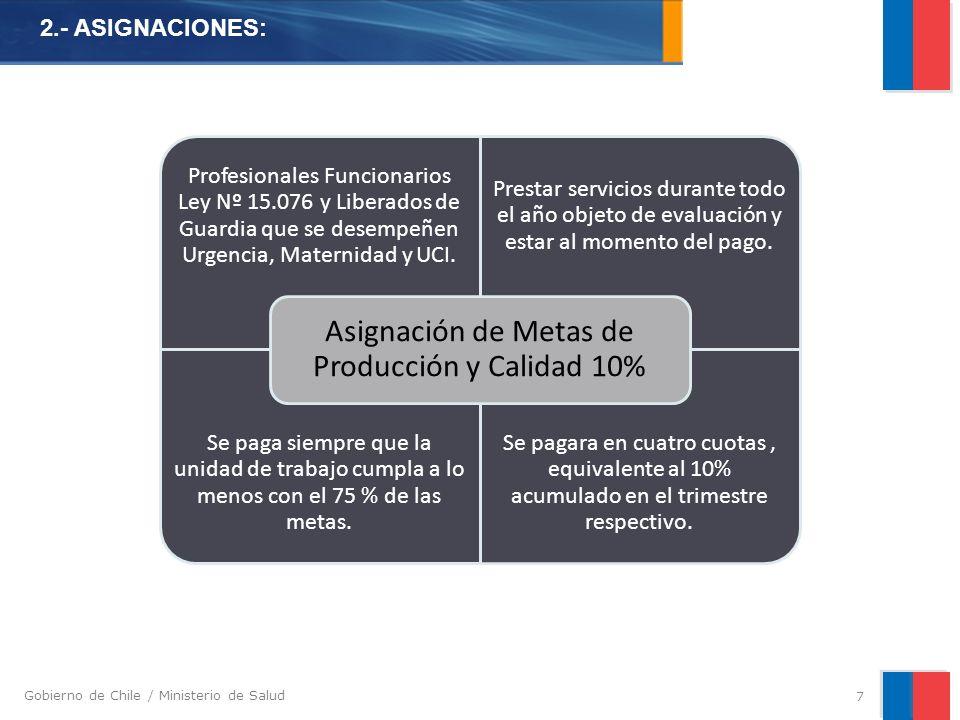 Gobierno de Chile / Ministerio de Salud 8 2.- ASIGNACIONES: Subsecretaria mediante Resolución fijara las áreas prioritarias y objetivos globales a más tardar en el mes de Septiembre.