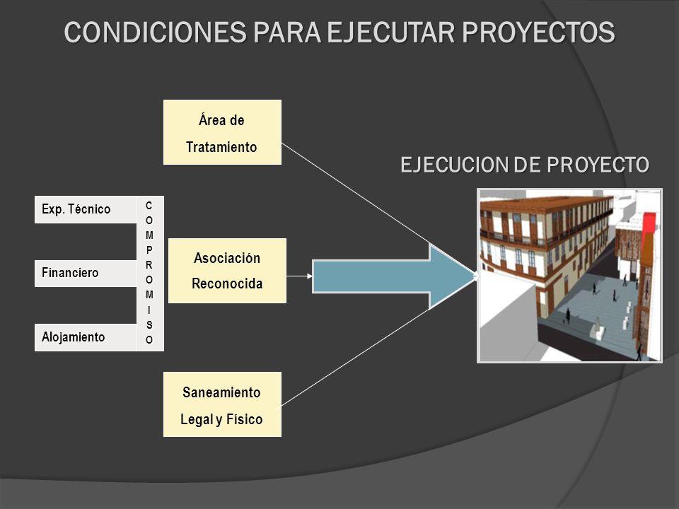 Área de Tratamiento Saneamiento Legal y Físico COMPROMISO Exp. Técnico Financiero Alojamiento CONDICIONES PARA EJECUTAR PROYECTOS EJECUCION DE PROYECT