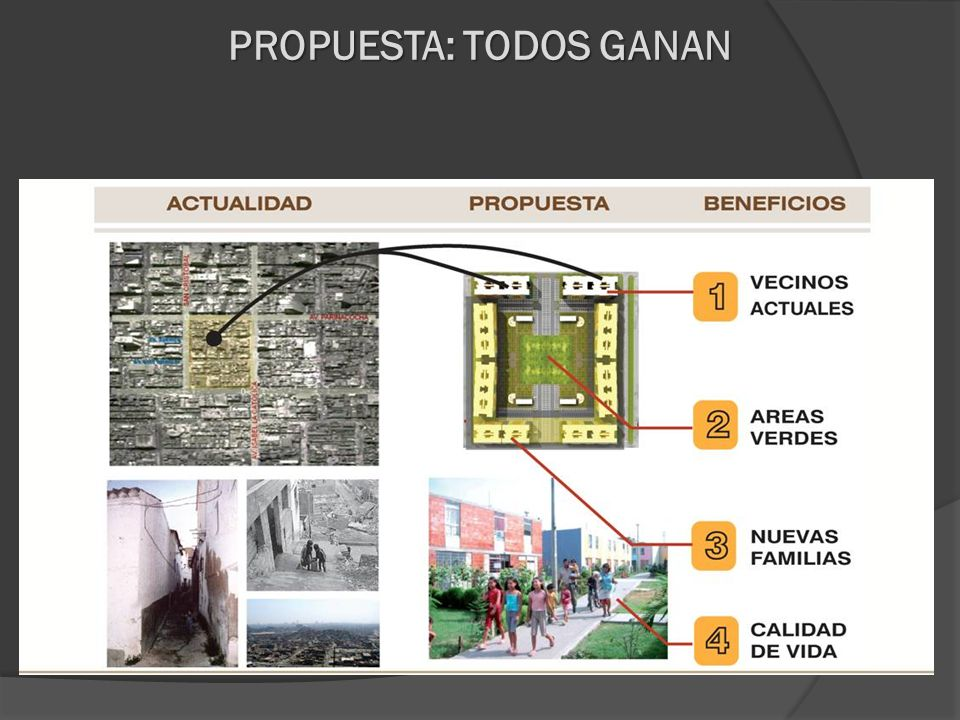 PROPUESTA: TODOS GANAN
