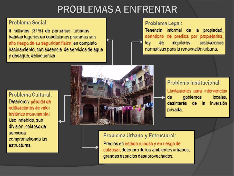 PROBLEMAS A ENFRENTAR Problema Legal: Tenencia informal de la propiedad, abandono de predios por propietarios, ley de alquileres, restricciones normat