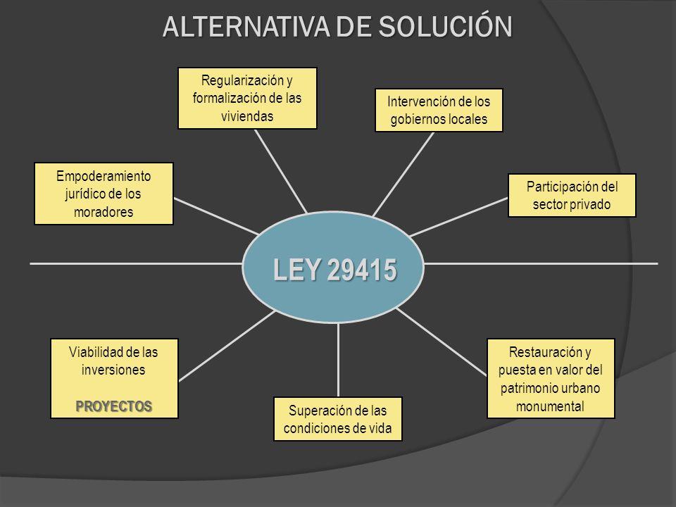 ALTERNATIVA DE SOLUCIÓN LEY 29415 Viabilidad de las inversionesPROYECTOS Superación de las condiciones de vida Restauración y puesta en valor del patr