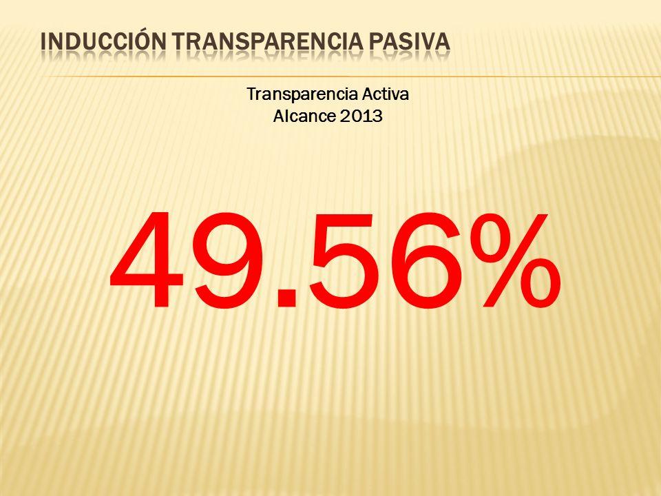 Transparencia Activa Alcance 2013 49.56%