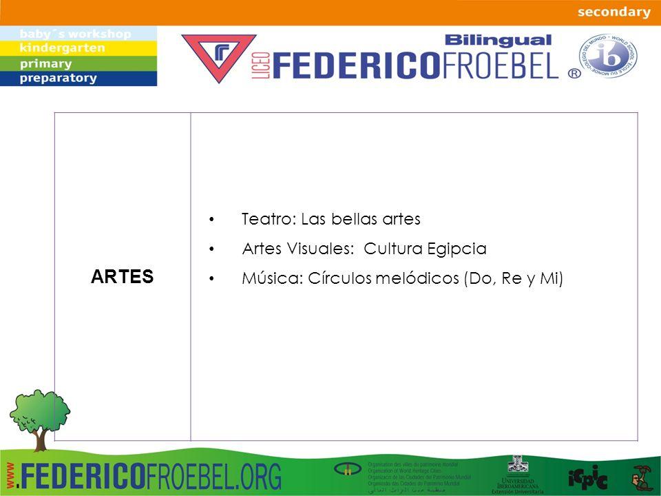 ARTES Teatro: Las bellas artes Artes Visuales: Cultura Egipcia Música: Círculos melódicos (Do, Re y Mi)