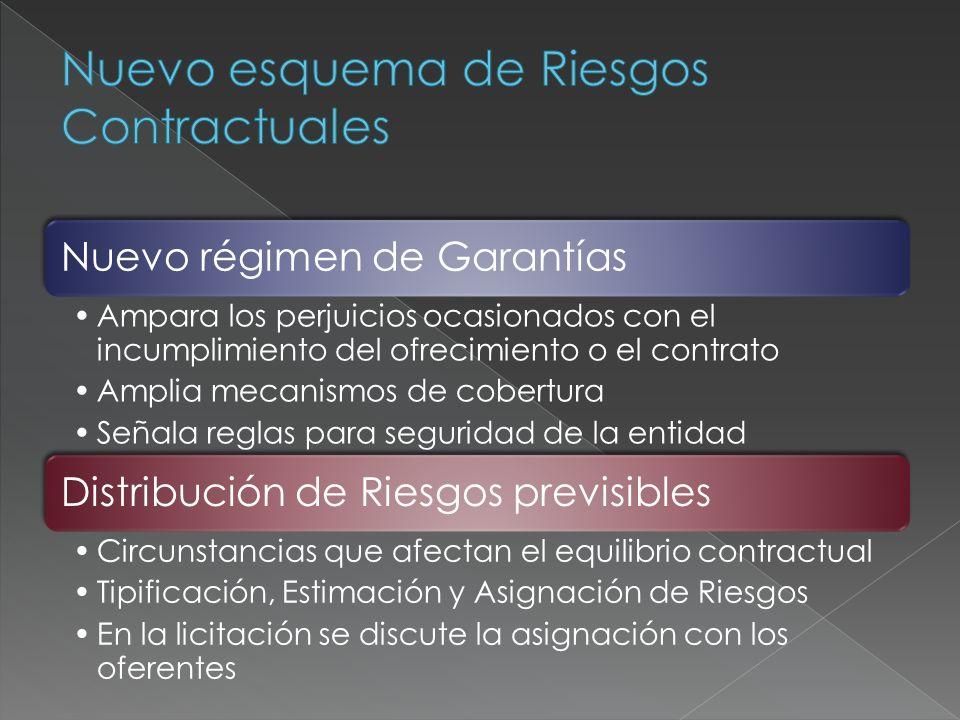 Nuevo régimen de Garantías Ampara los perjuicios ocasionados con el incumplimiento del ofrecimiento o el contrato Amplia mecanismos de cobertura Señal