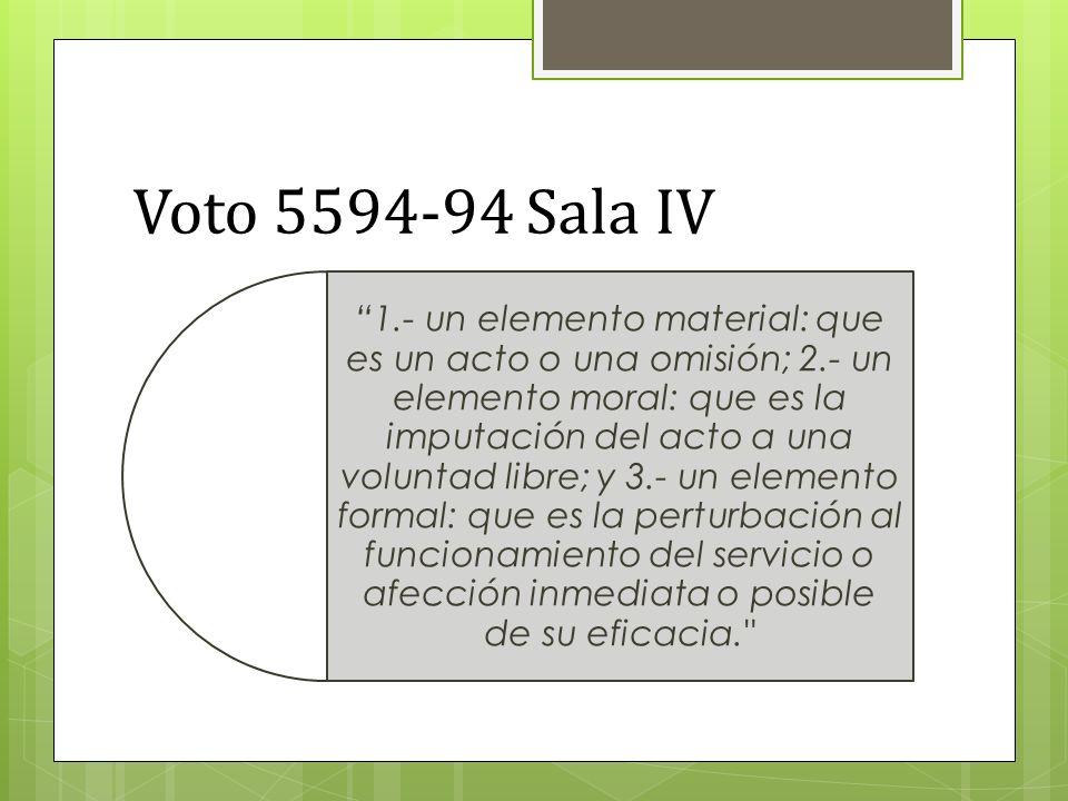 Voto 5594-94 Sala IV 1.- un elemento material: que es un acto o una omisión; 2.- un elemento moral: que es la imputación del acto a una voluntad libre; y 3.- un elemento formal: que es la perturbación al funcionamiento del servicio o afección inmediata o posible de su eficacia.