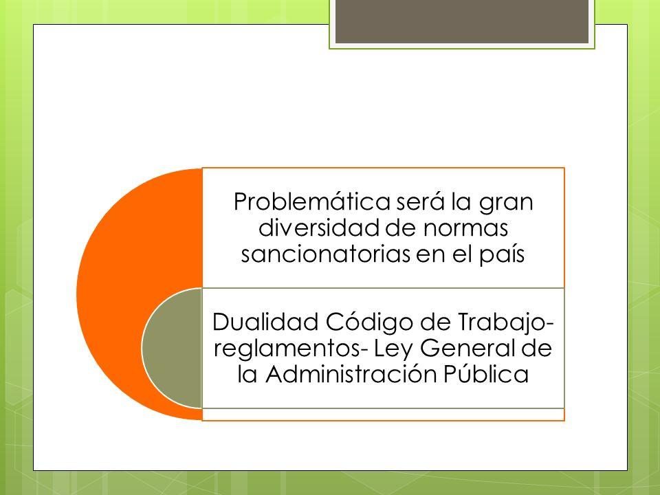Problemática será la gran diversidad de normas sancionatorias en el país Dualidad Código de Trabajo- reglamentos- Ley General de la Administración Pública